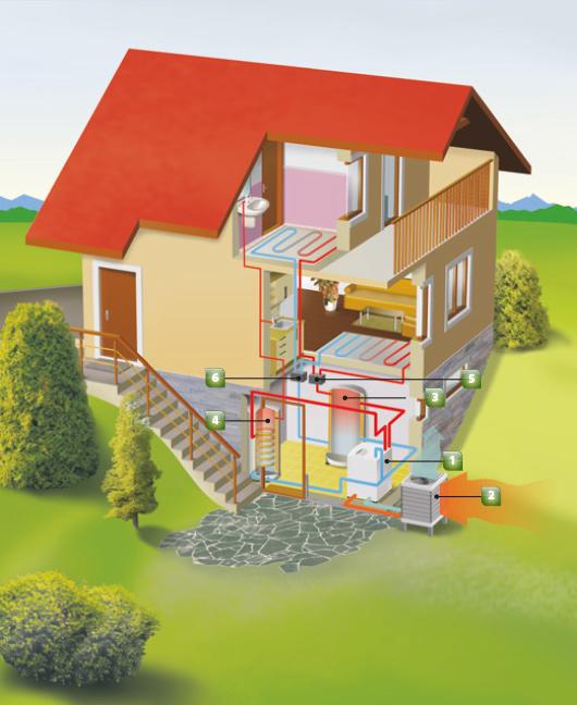 SIEA_TEP4-530-dom_vzduch-split.jpg