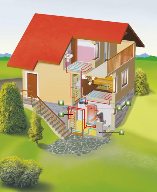 SIEA_TEP5-530-dom_vzduch-kompakt.jpg