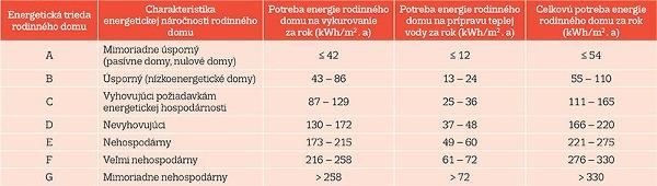 energeticky-certifikat-budovy (1)