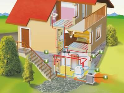 TEP4-530-dom_vzduch-split.jpg